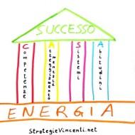 Il framework CASA per raggiungere il Successo in qualsiasi area della tua vita
