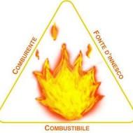 Il Triangolo del Successo
